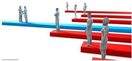 企业管理中的核心思想