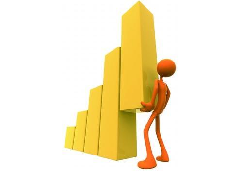 现代企业管理的重要性