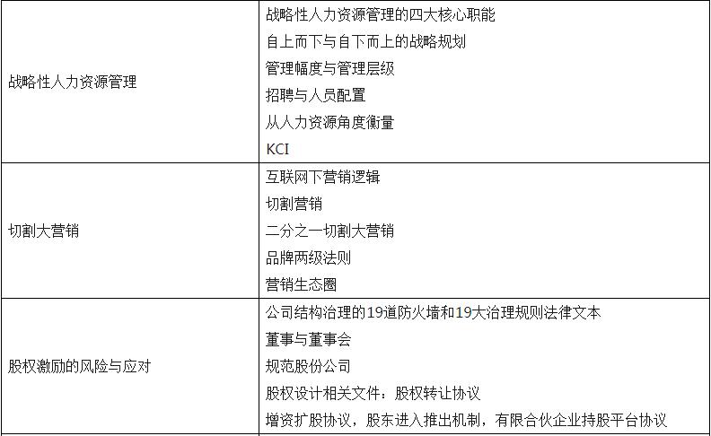 北京大学新时代企业家管理创新培训班~