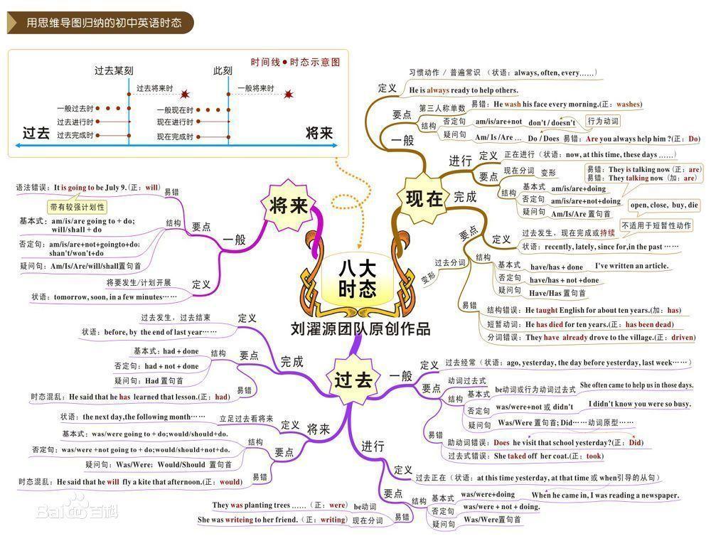 乾元商学院,北京大学,高中理综