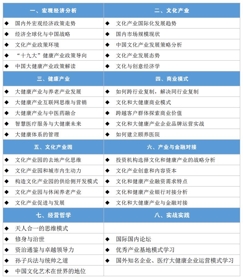 北京大学文化与大健康新资本研修班课程模块.