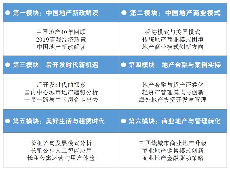 未来之路——中国地产经营者纽约大学国际证书课程项目简章课程模块
