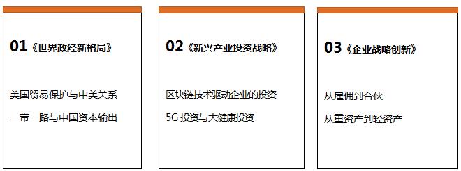 课程体系1