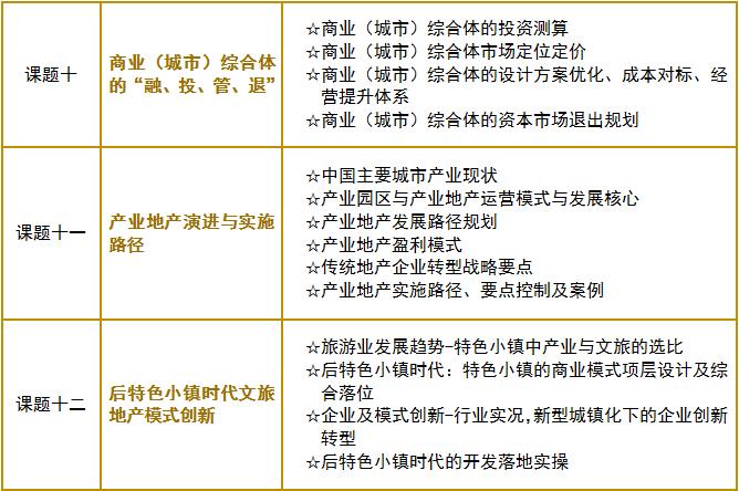 标杆商业地产EMBA实战研修班