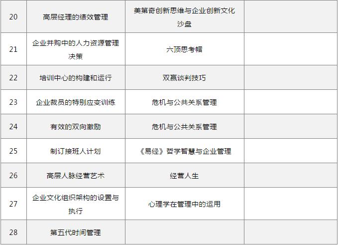 高层课程参考列表