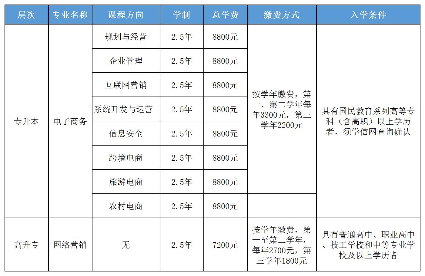 工作簿1 (2)